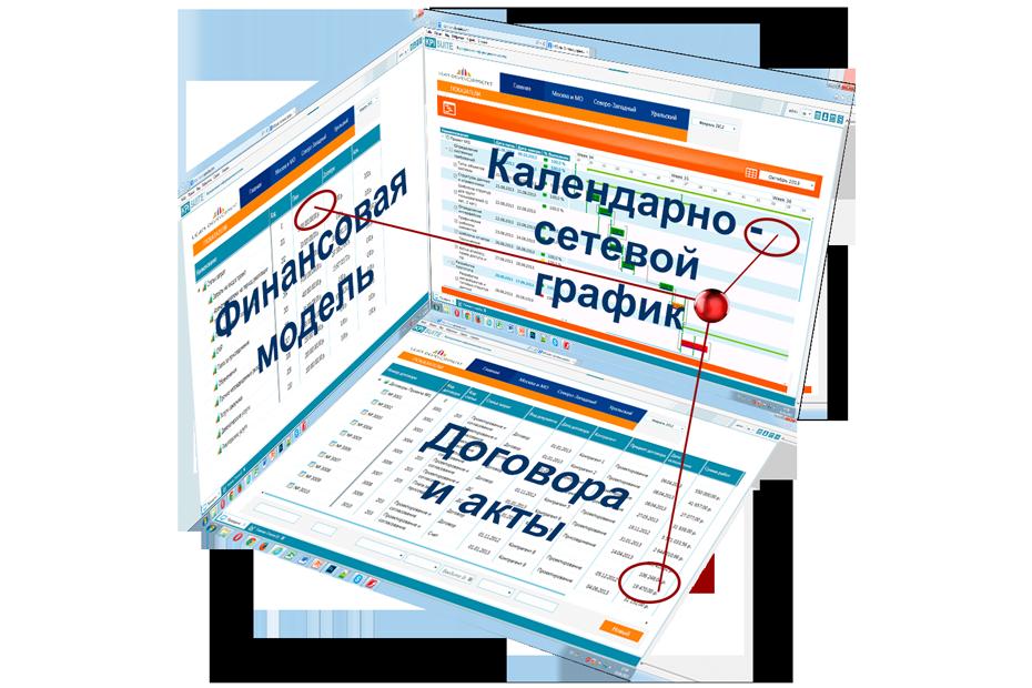 IRR программа управленческого учета в строительстве NPV