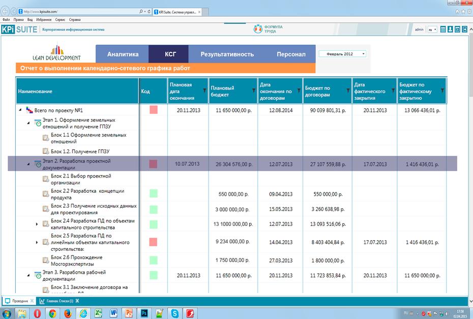 оптимизация затрат строительства и денежные потоки инвестиционного проекта IRR
