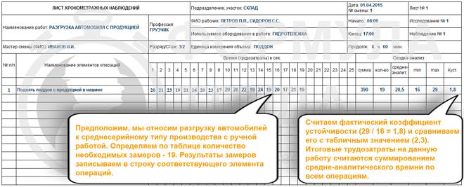 хронометражная карта бланк